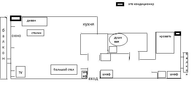 Схематичное расположение в квартире