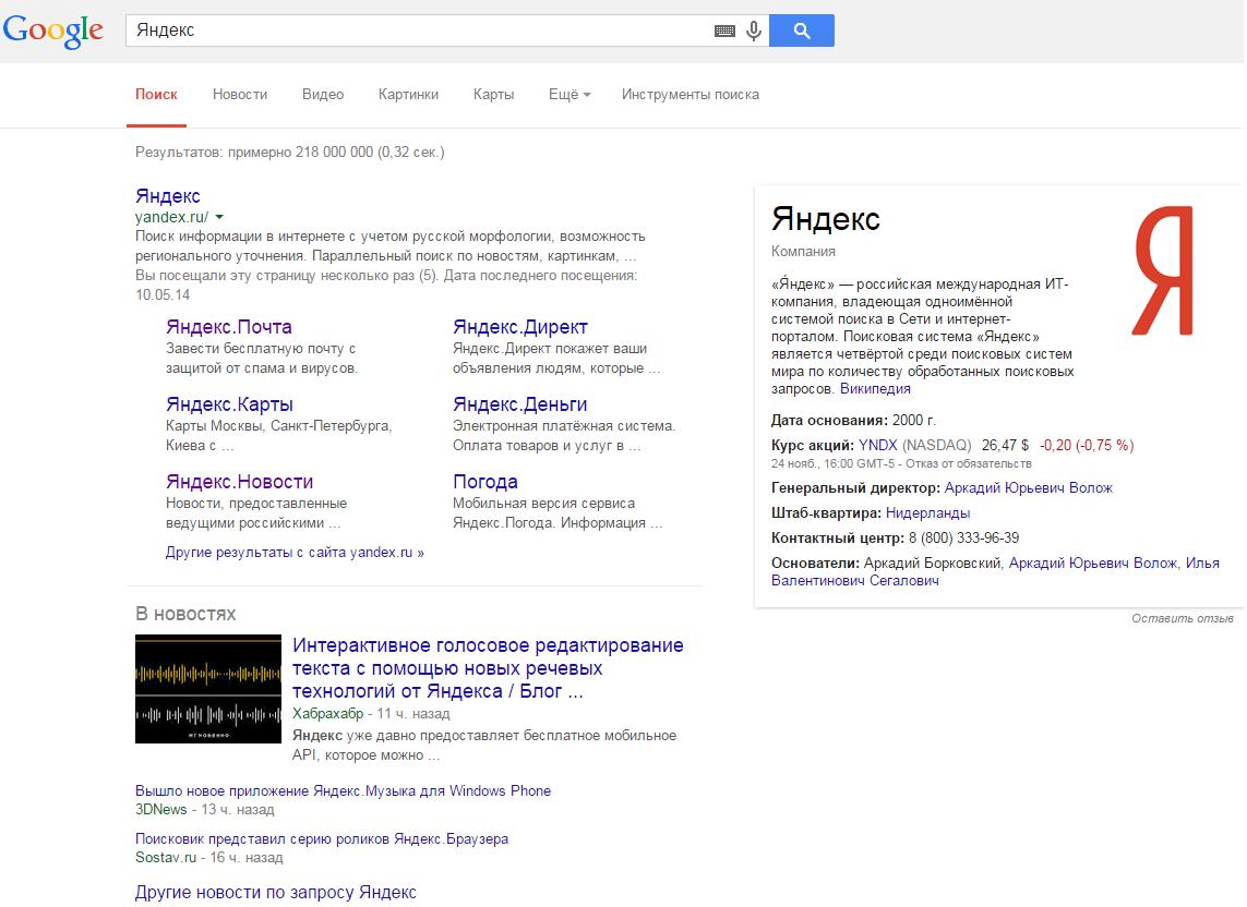 Яндекс в Google