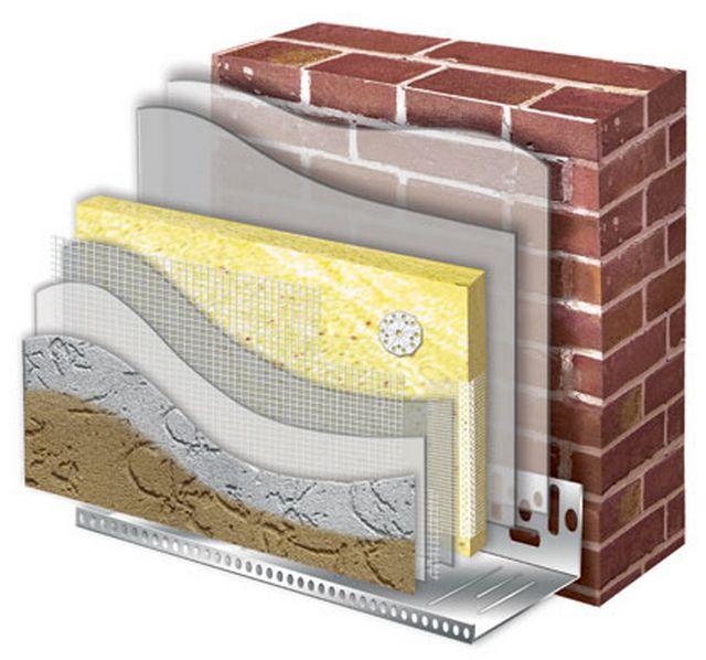 Лучшие технологии утепления домов